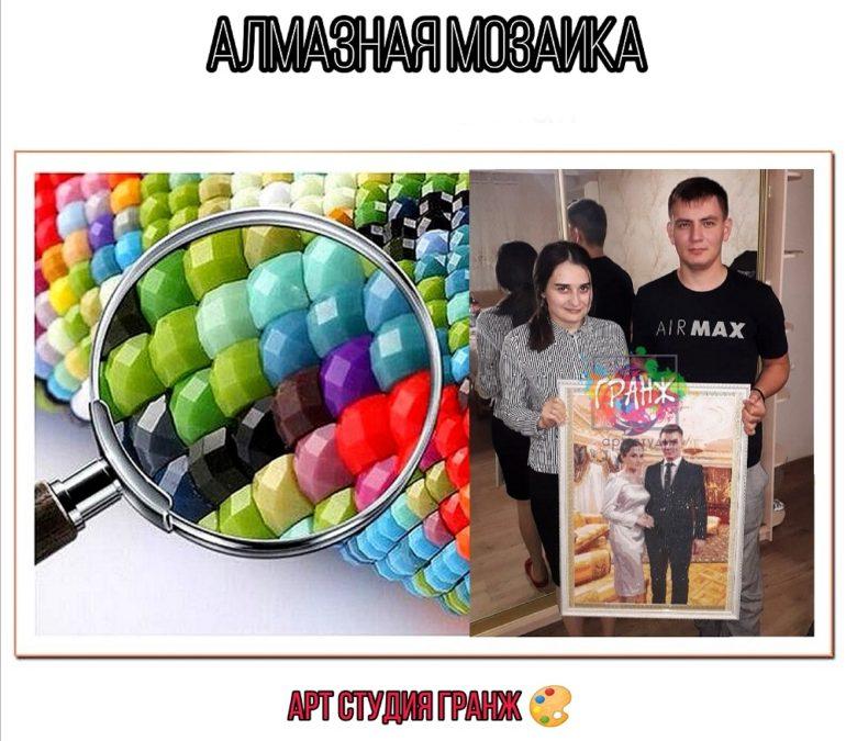 Алмазная мозаика по фото заказать в Костроме